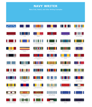 Navy Ribbon Chart