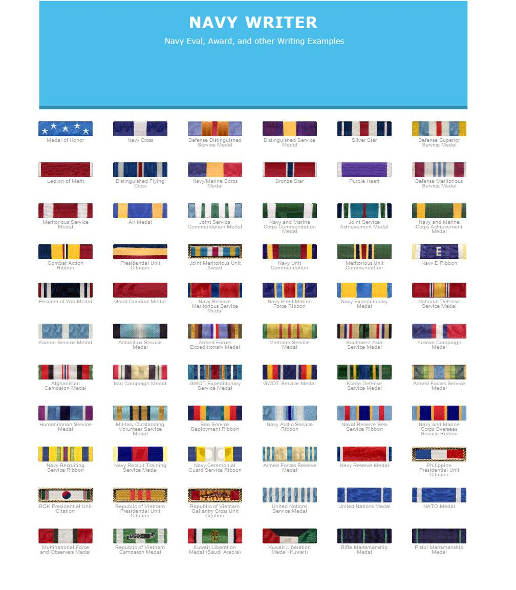Navy award examples for Air force decoration writing guide